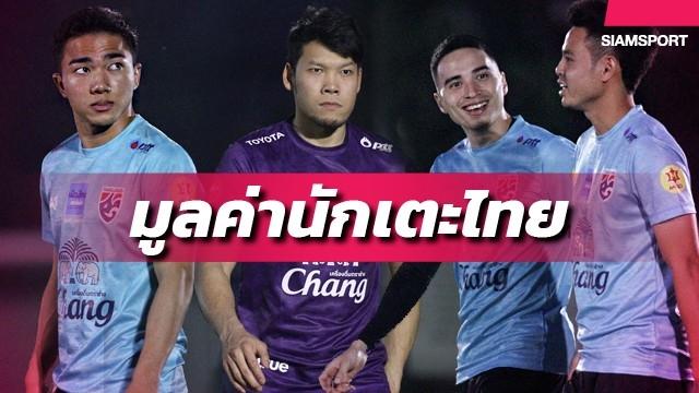 """สื่อยักษ์เอเชียเผยมูลค่านักเตะไทย """"ชนาธิป"""" ค่าตัวแพงสุด"""